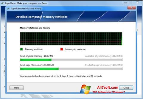 Skjermbilde SuperRam Windows 7