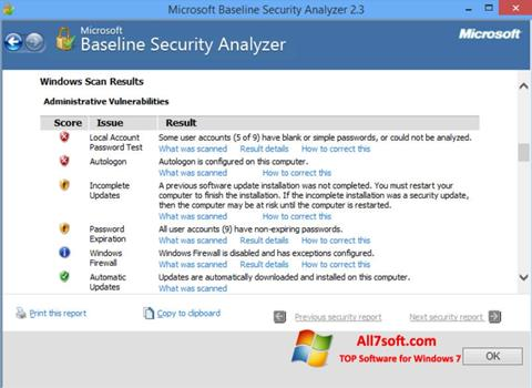Skjermbilde Microsoft Baseline Security Analyzer Windows 7