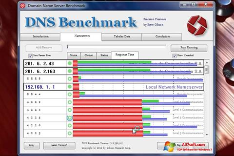 Skjermbilde DNS Benchmark Windows 7