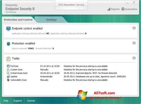 Skjermbilde Kaspersky Endpoint Security Windows 7