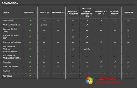 Skjermbilde WiNToBootic Windows 7