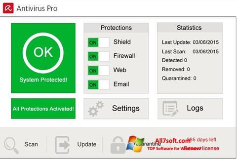 Skjermbilde Avira Antivirus Pro Windows 7