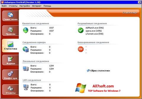 Skjermbilde Ashampoo Firewall Windows 7
