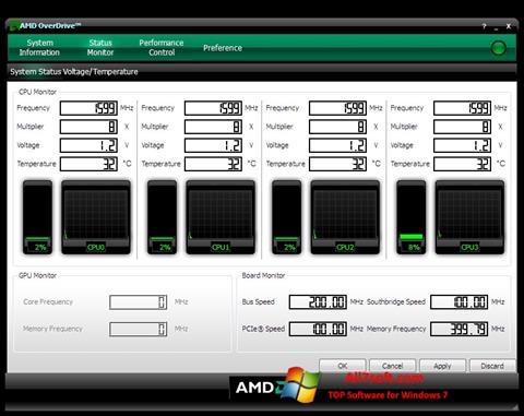 Skjermbilde AMD Overdrive Windows 7