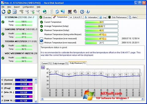 Skjermbilde HDD Temperature Windows 7