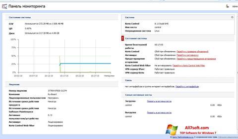 Skjermbilde Kerio Control Windows 7